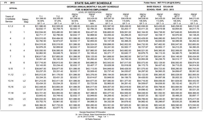 GA salary schedule